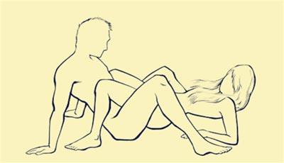 图解N种销魂 后进式 性爱新姿势 2